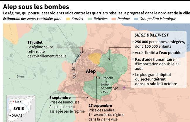 Zones de contrôle d'Alep, chronologie de la bataille et bilan humanitaire de la partie Est de la ville, assiégée par le régime syrien