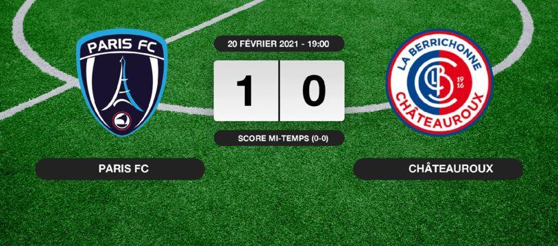 Ligue 2, 26ème journée: Le Paris FC s'impose à domicile 1-0 contre Châteauroux