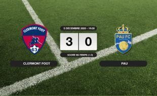 Ligue 2, 14ème journée: Le Clermont Foot bat Pau 3-0 à domicile