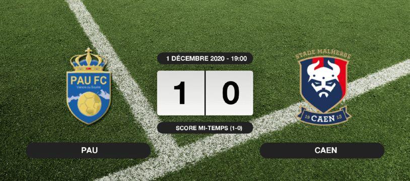 Ligue 2, 13ème journée: Succès 1-0 de Pau face à Caen
