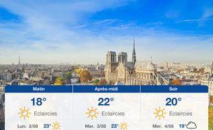 Météo Paris: Prévisions du dimanche 1 août 2021