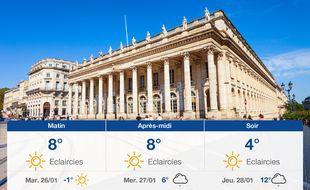 Météo Bordeaux: Prévisions du lundi 25 janvier 2021