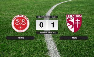 Stade de Reims - Metz: Metz s'impose au stade Auguste-Delaune 0-1 contre le Stade de Reims
