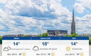 Météo Bordeaux: Prévisions du lundi 25 octobre 2021