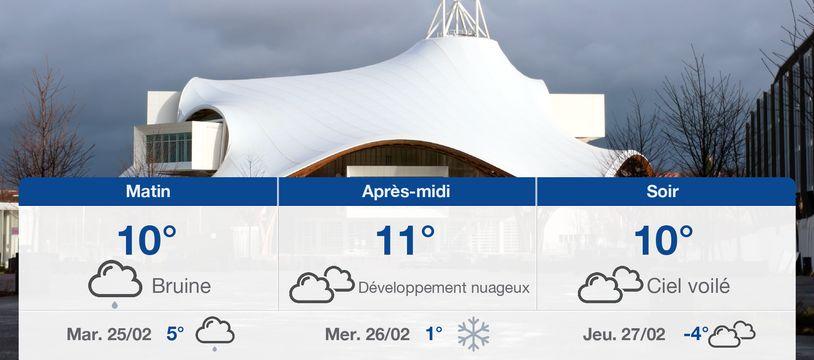 Météo Metz: Prévisions du lundi 24 février 2020