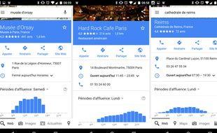 Google affiche les heures de pointe de certaines structure dans son moteur de recherches.
