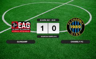 Ligue 2, 34ème journée: Guingamp s'impose à domicile 1-0 contre le FC Chambly