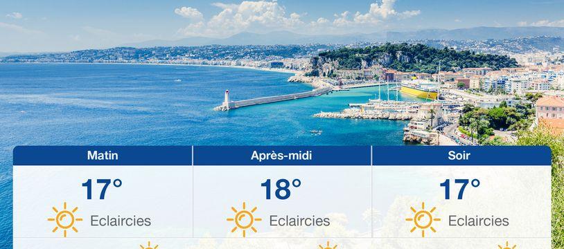 Météo Nice: Prévisions du dimanche 27 septembre 2020