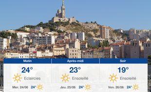 Météo Marseille: Prévisions du mardi 23 juin 2020