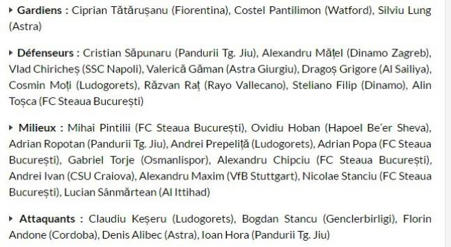 La liste élargie de la Roumanie.