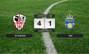 Ligue 2, 18ème journée: L'AC Ajaccio vainqueur de Pau 4 à 1 au stade François-Coty