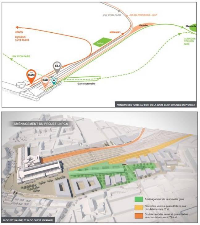 La future organisation de la gare Saint-Charles