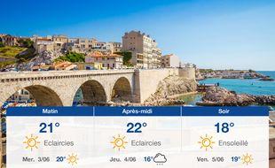 Météo Marseille: Prévisions du mardi 2 juin 2020