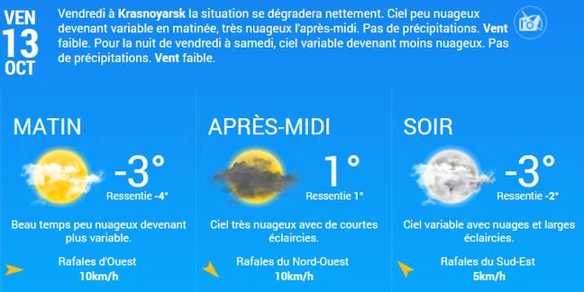 Le temps prévu à Krasnoyarsk ce vendredi.