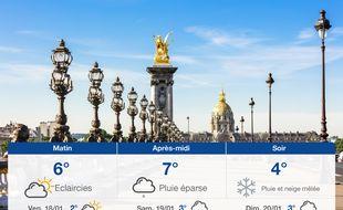 Météo Paris: Prévisions du jeudi 17 janvier 2019