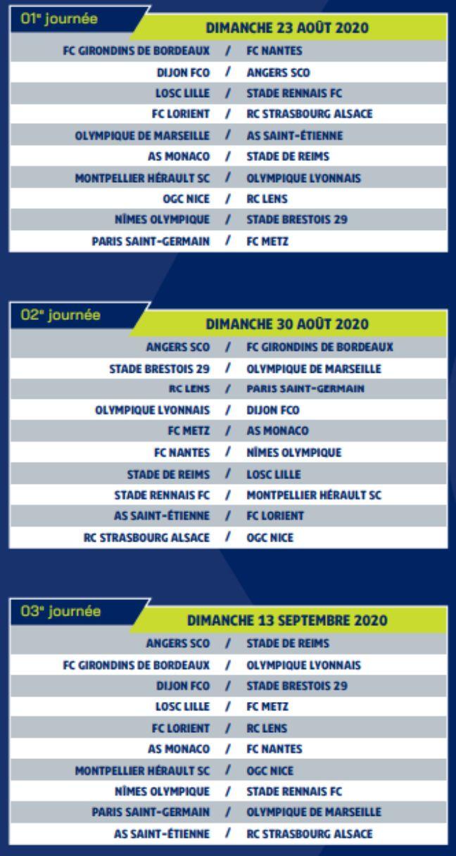 Les trois premières journées de Ligue 1