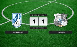Ligue 2, 31ème journée: Match nul entre l'USL Dunkerque et Amiens sur le score de 1-1