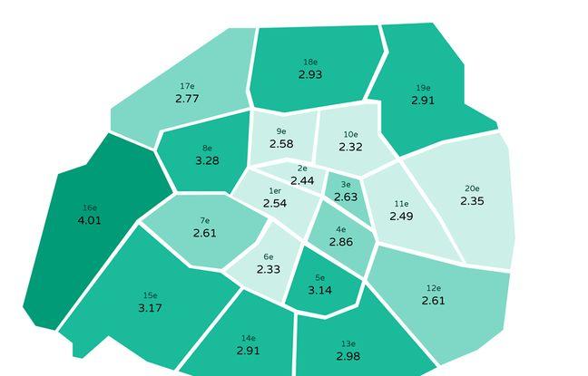Le XVIe arrondissement se place en tête de classement avec plus de 4 euros de charges moyennes au m2.