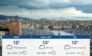 Météo Marseille: Prévisions du vendredi 24 janvier 2020