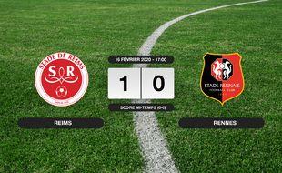 Stade de Reims - Stade Rennais: Le Stade de Reims bat le Stade Rennais 1-0 à domicile