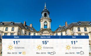 Météo Rennes: Prévisions du lundi 21 octobre 2019