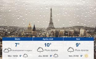 Météo Paris: Prévisions du mardi 18 février 2020