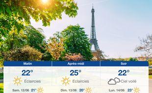 Météo Paris: Prévisions du vendredi 11 juin 2021