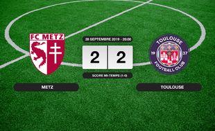 Ligue 1, 8ème journée: Metz et le TFC font match nul 2-2