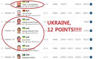 Ils sont vraiment forts, ces Ukrainiens