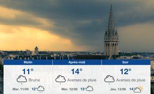 Météo Caen: Prévisions du lundi 10 juin 2019