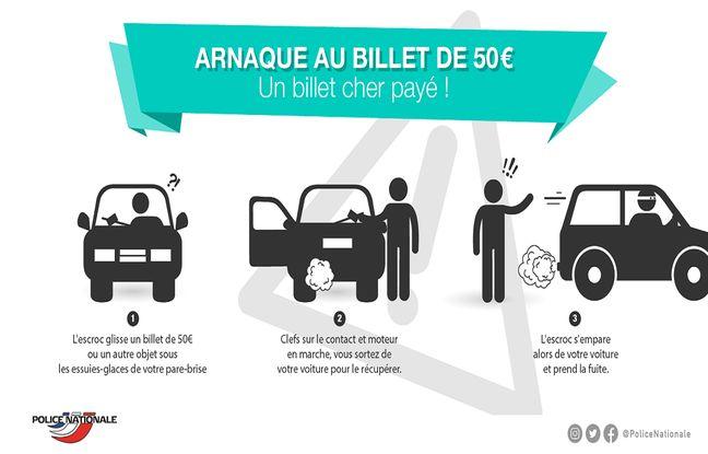 Infographie de la police nationale sur l'arnaque au billet de 50 euros.