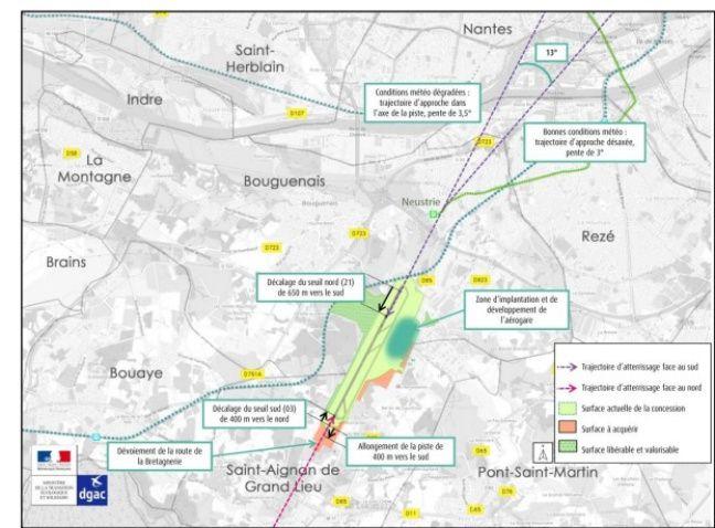 Le futur aménagement de Nantes Atlantique