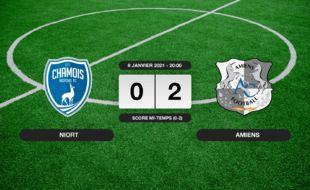 Ligue 2, 19ème journée: Amiens s'impose à l'extérieur 0-2 contre Niort