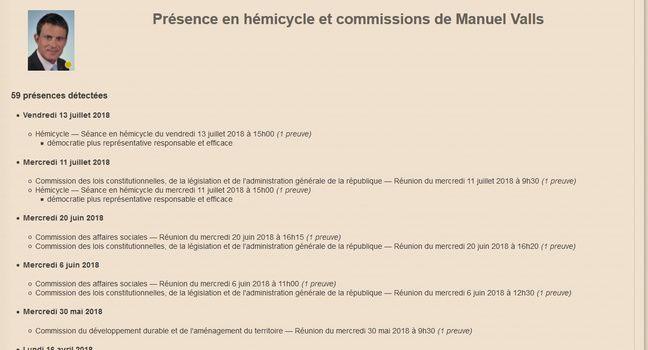 D'après le site nosdeputes.fr, Manuel Valls n'est plus présent à l'Assemblée depuis le 13 juillet.