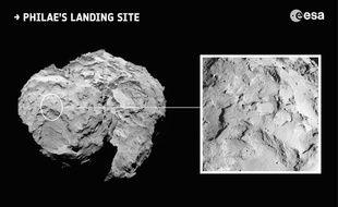 Le lieu où l'atterrisseur Philae doit se poser.