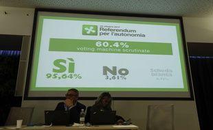 Les résultats du référendum sur l'autonomie à Milan, le 22 octobre 2017.