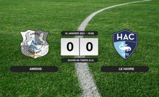 Ligue 2, 20ème journée: Amiens et le HAC font match nul 0-0