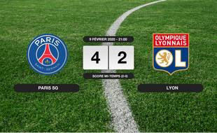 Psg Ol Winner 4 2 At Parc Des Princes Teller Report