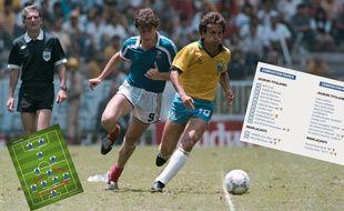 France-Brésil 86, le coup tactique d'Henri Michel