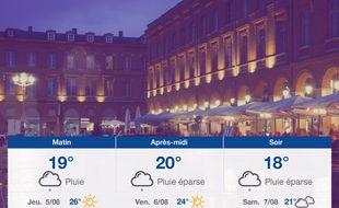 Météo Toulouse: Prévisions du mercredi 4 août 2021