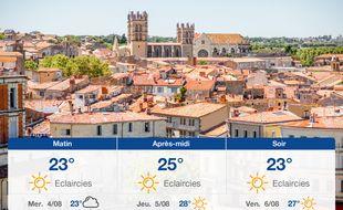 Météo Montpellier: Prévisions du mardi 3 août 2021