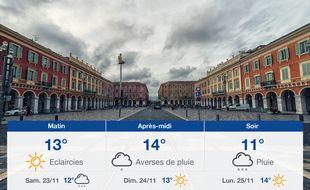 Météo Nice: Prévisions du vendredi 22 novembre 2019